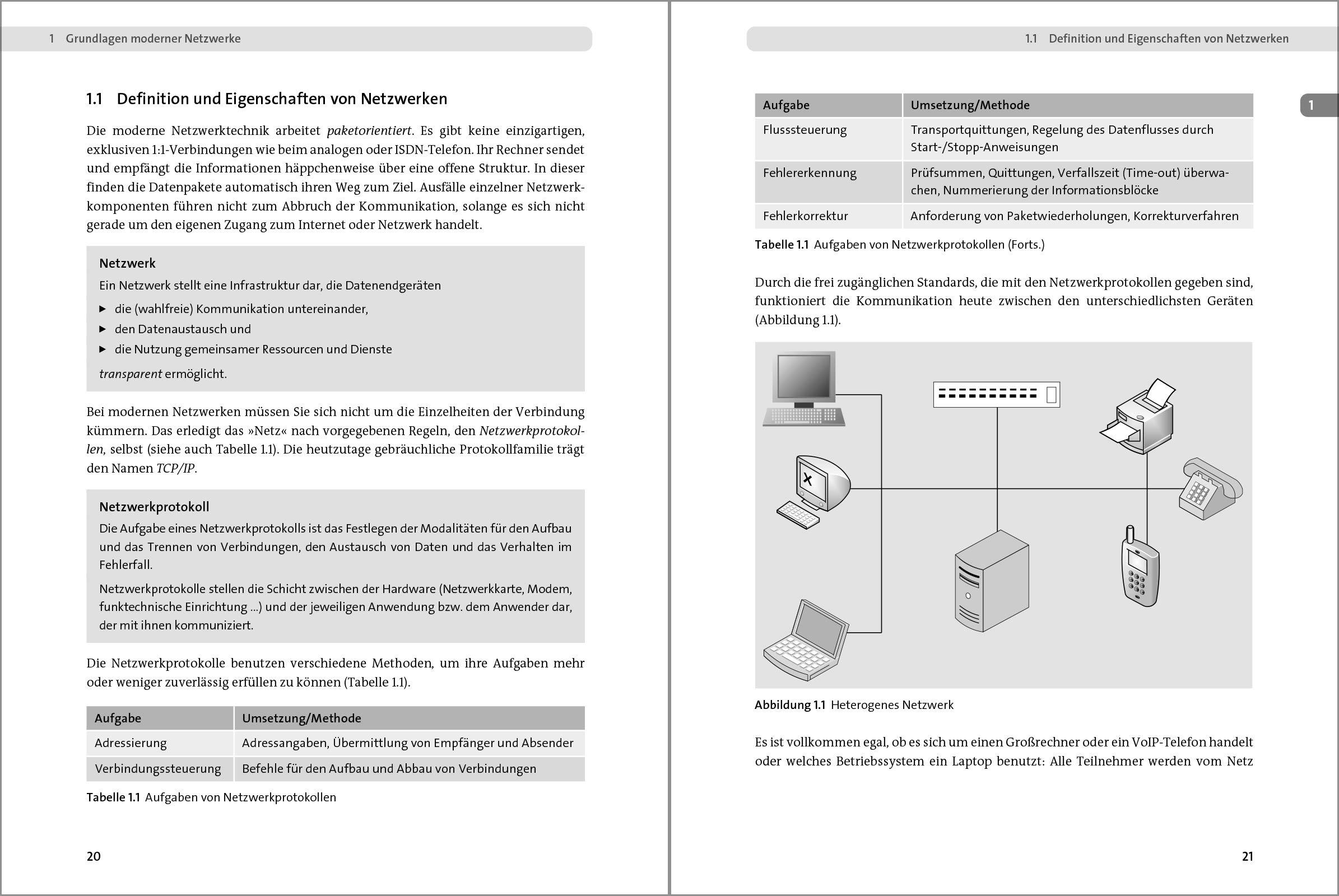 Computer-Netzwerke: Grundlagen, Funktionsweisen, Anwendung. Für Studium,  Ausbildung und Beruf. Inkl. OpenWRT: Amazon.de: Harald Zisler: Bücher