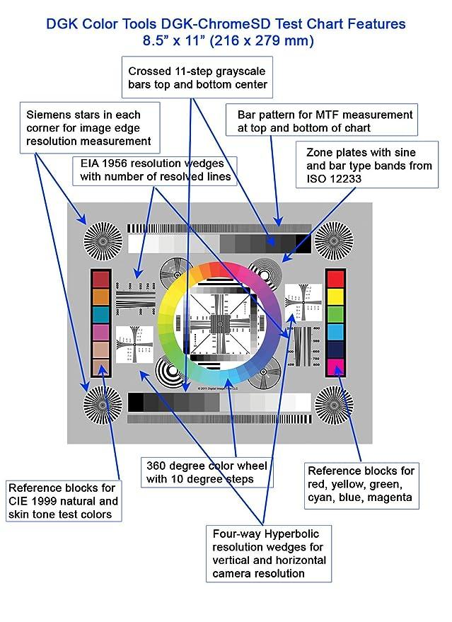 DGK Farbe Tools dgk-csd Set von 3 hohe Auflösung 20,3 cm von 27,9 cm ...
