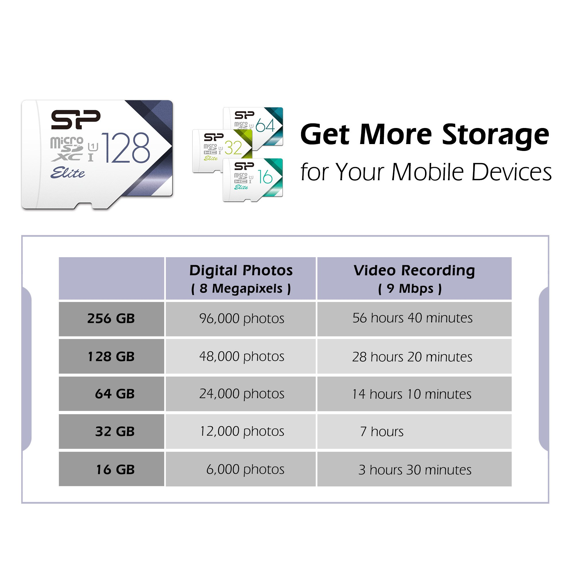 Silicon Power-128GB High Speed MicroSD Card with Adapter by SP Silicon Power (Image #3)