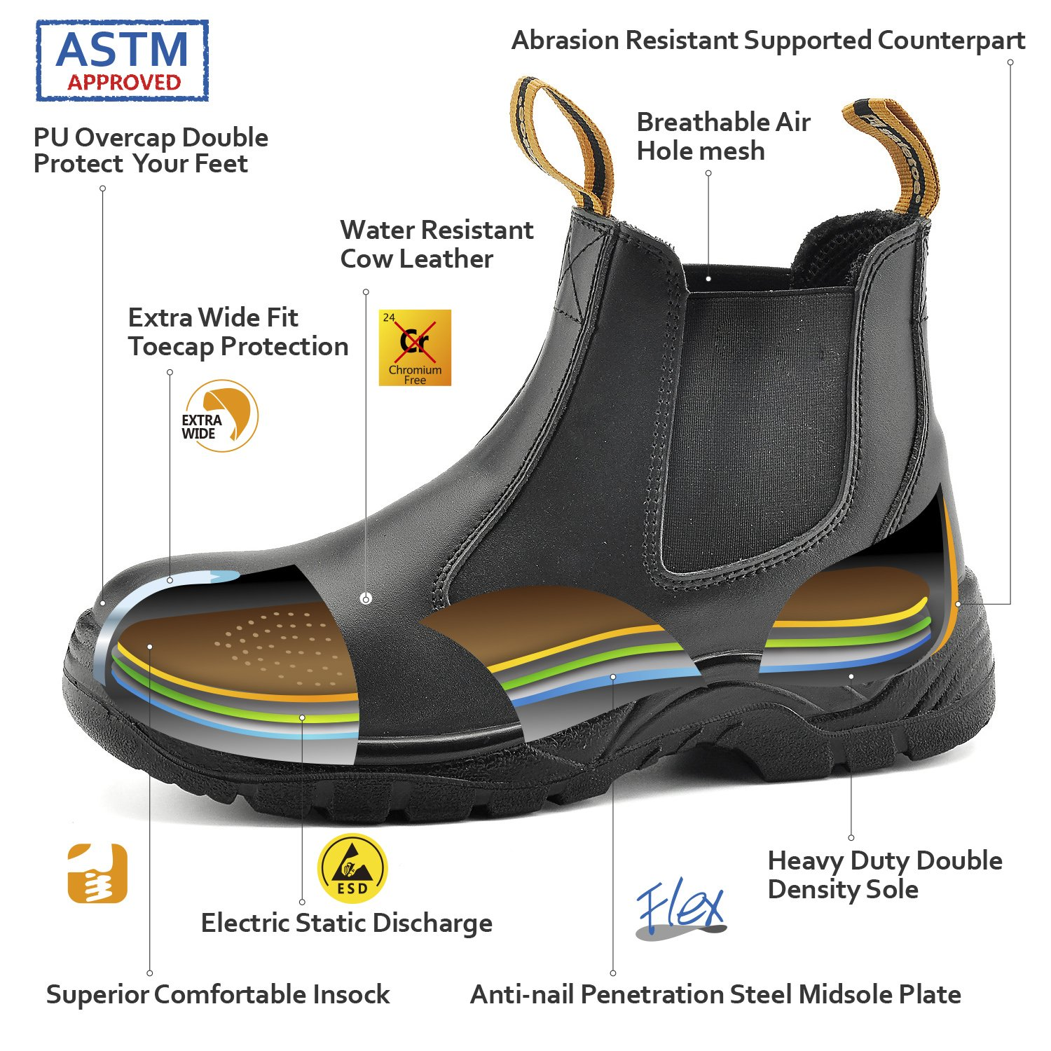 afafb72f66427 SAFETOE Unisex Work Boots Steel Toe Shoes- M8025 Black Men & Women Wide Fit  Leather Waterproof Slip Resistant Safety Shoes