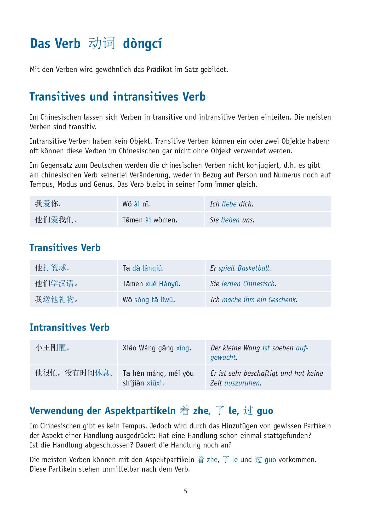 Pons Bürokommunikation Englisch Musterbriefe Textbausteine Und