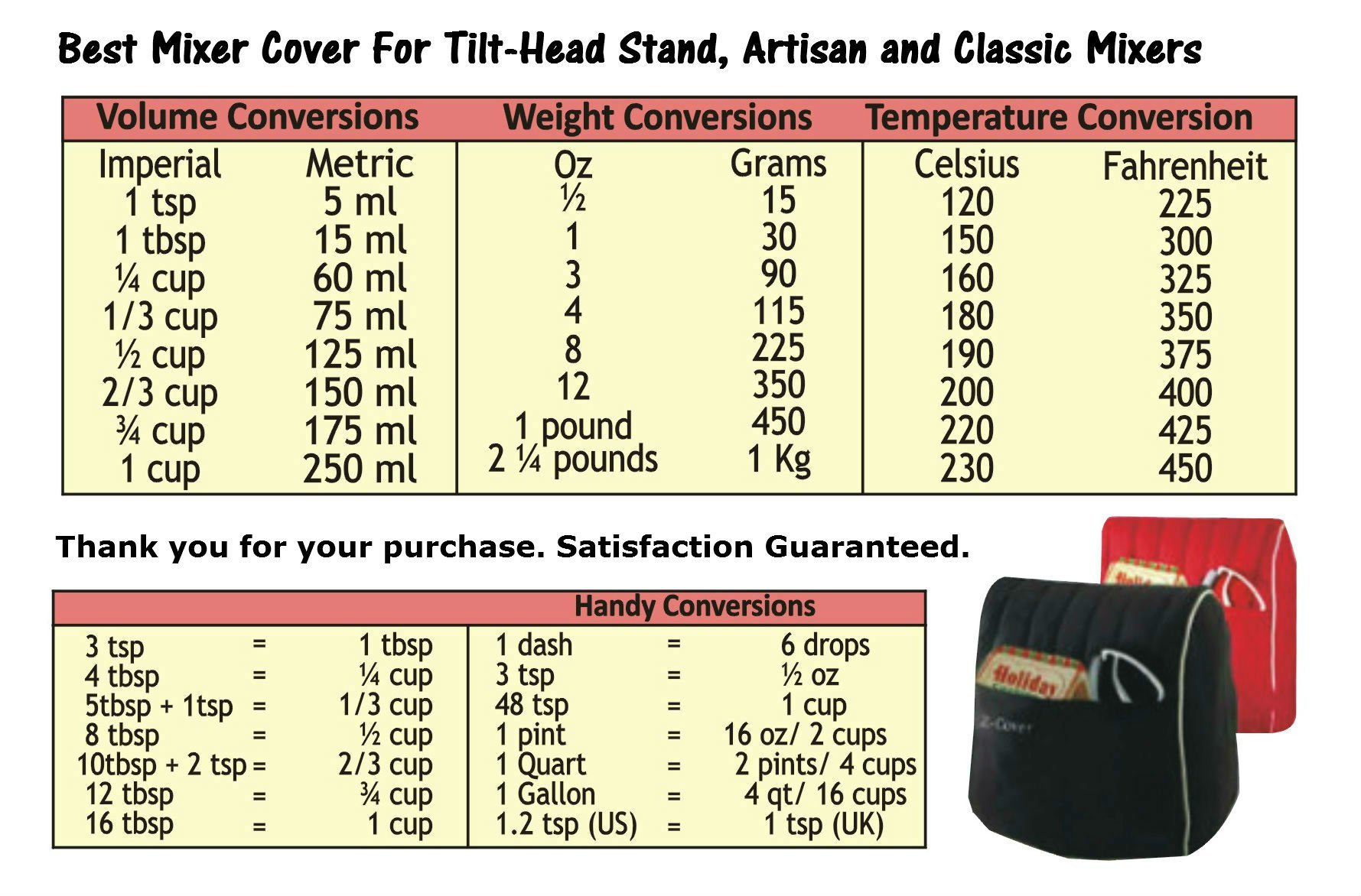 Cake Support Structure for Easy Gravity Defying Cakes by CakeFrame - BONUS Conversion Guide Included (Pouring Kit)
