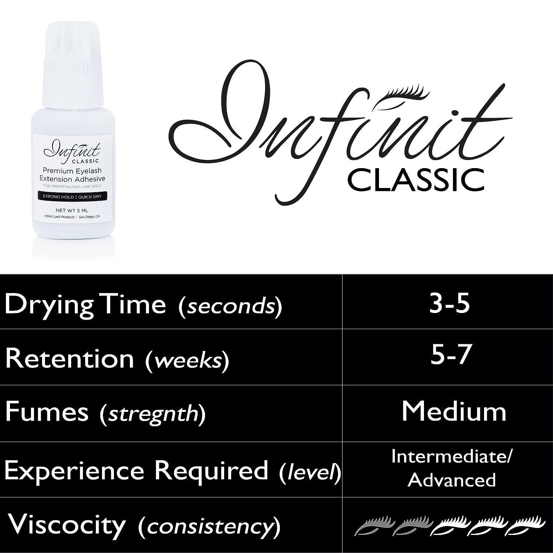 36d4ca2d9f8 Amazon.com : Eyelash Extension Glue - Classic Eyelash Glue for Individual  Eyelashes | 3-5 Sec Drying Time | Retention - 7 Weeks | Strong Bond Lash  Glue ...