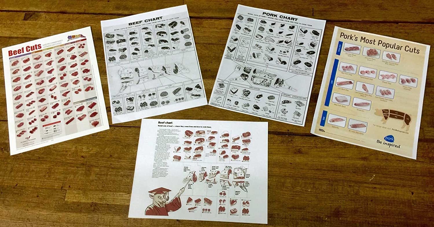 Notebook Size Meat Charts 3 Beef Cutting Charts and 2 Pork Cutting Charts