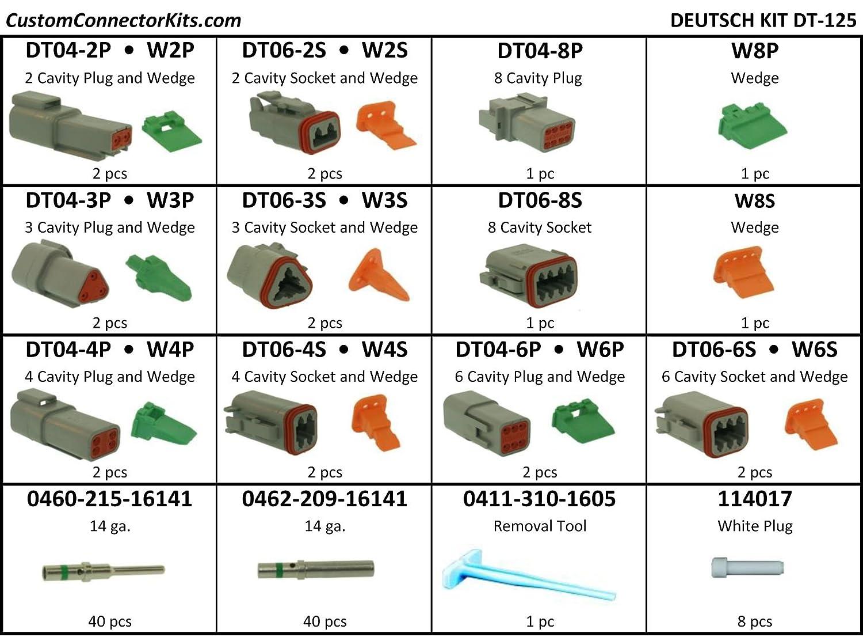 Deutsch DT Series Connector Kit DT-125 With Crimp Tool: Gray ...