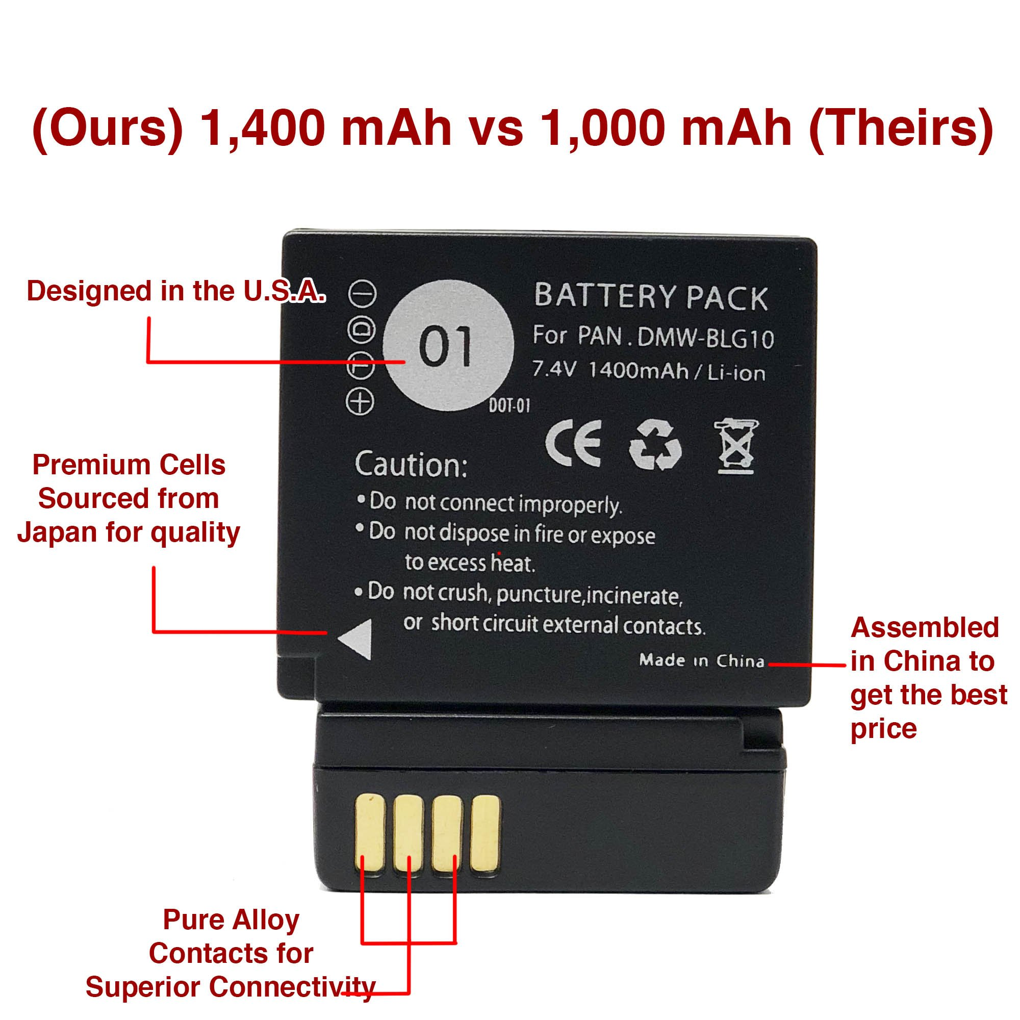 DOT-01 Brand Panasonic Lumix DC-ZS70 Battery and Charger for Panasonic Lumix DC-ZS70 4K Digital Camera and Panasonic ZS70 Battery and Charger Bundle for Panasonic BLG10 DMW-BLG10
