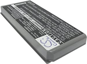 GAXI Battery for DELL Latitude D810, Precision M70 Replacement for P/N 310-5351, 312-0279, C5331