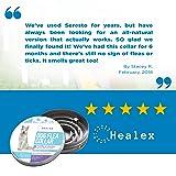 Healex Dog Flea Collar for Flea and Tick