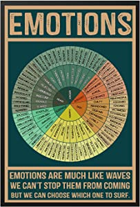 WETER Wheel of Emotions Chart Posters, Vintage Mental Health Awareness Posters, Therapy Counseling Wall Art Home Office Decor (1.1 Wheel of Emotions)