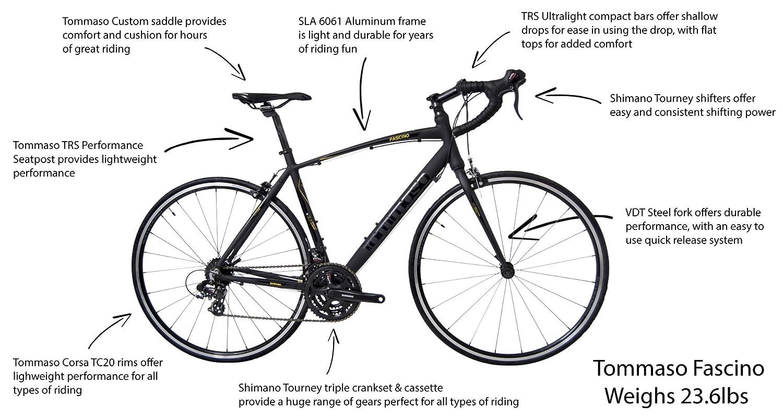 Lightest Aluminum Road Bike Handlebars | AMERICAN BATHTUB REFINISHERS