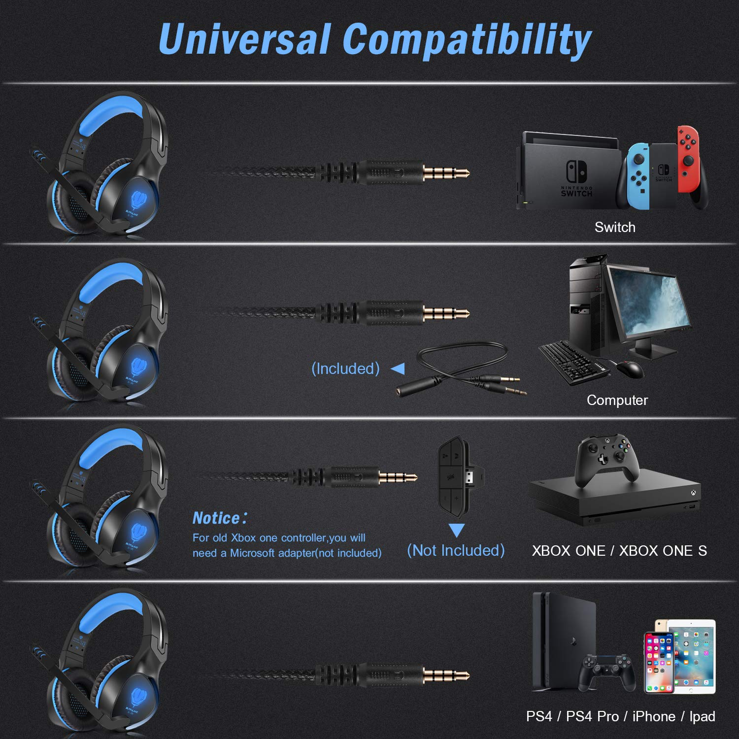 BUTFULAKE Gaming Headset para Xbox One PS4 PlayStation 4 Nintendo Switch PC Smartphone, 3.5mm Stereo Gaming Sound Over-Ear Headset Cancelación de ruido ...