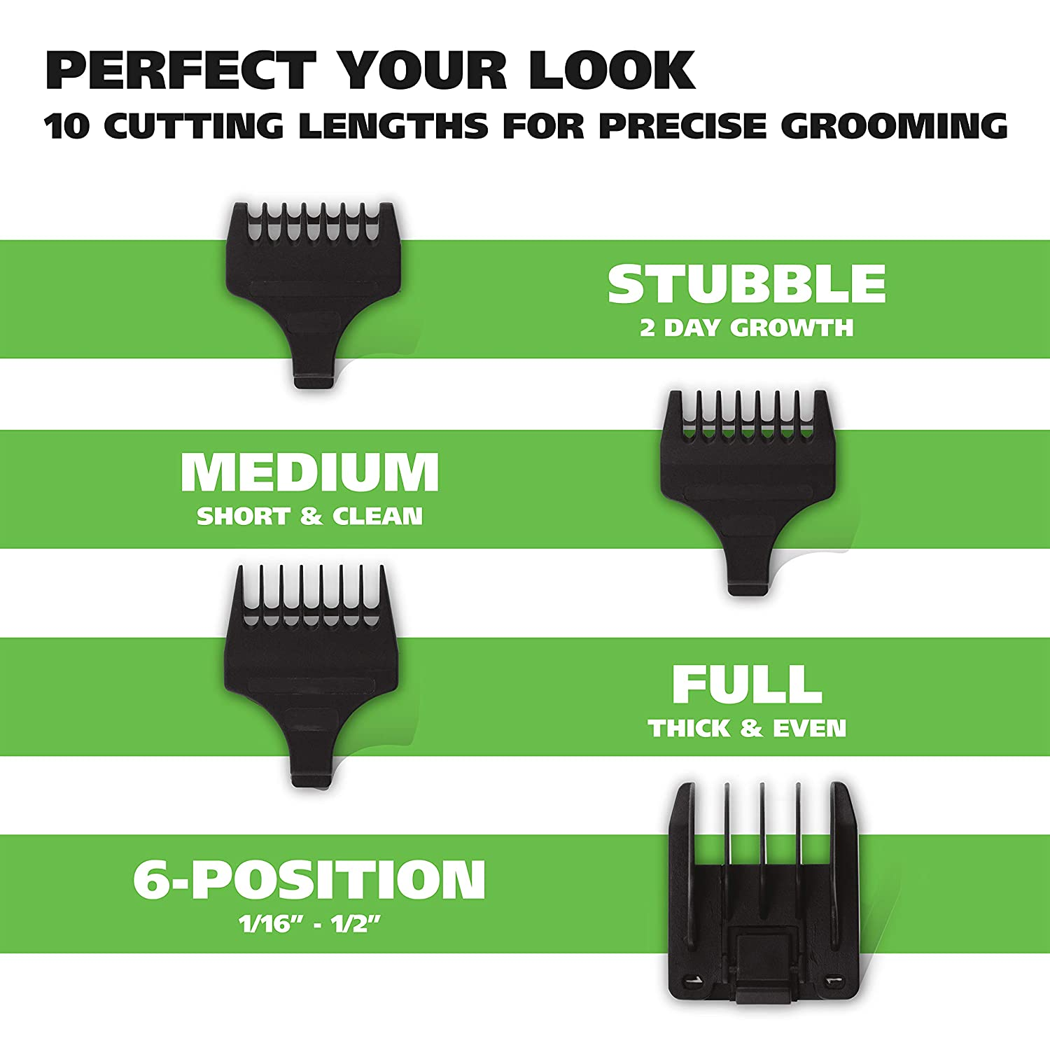 Wahl Men's Corded or Cordless Beard Trimmer Rechargeable Grooming Kit
