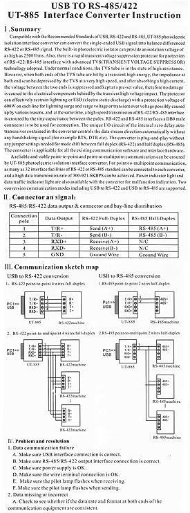 Amazon.com: GearMo Mini USB to RS485 / RS422 Converter FTDI CHIP ...