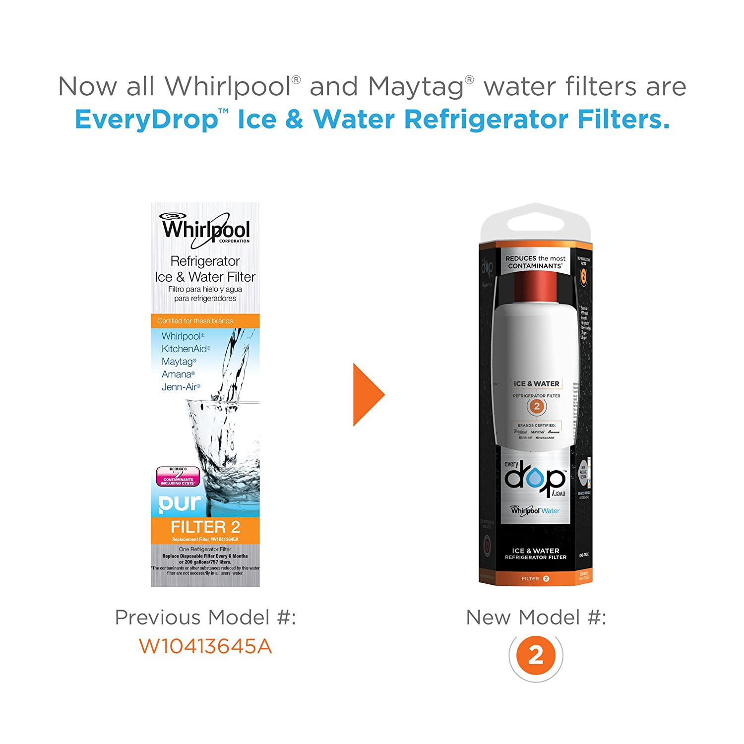 Amazon EveryDrop by Whirlpool Refrigerator Water Filter 2 Pack