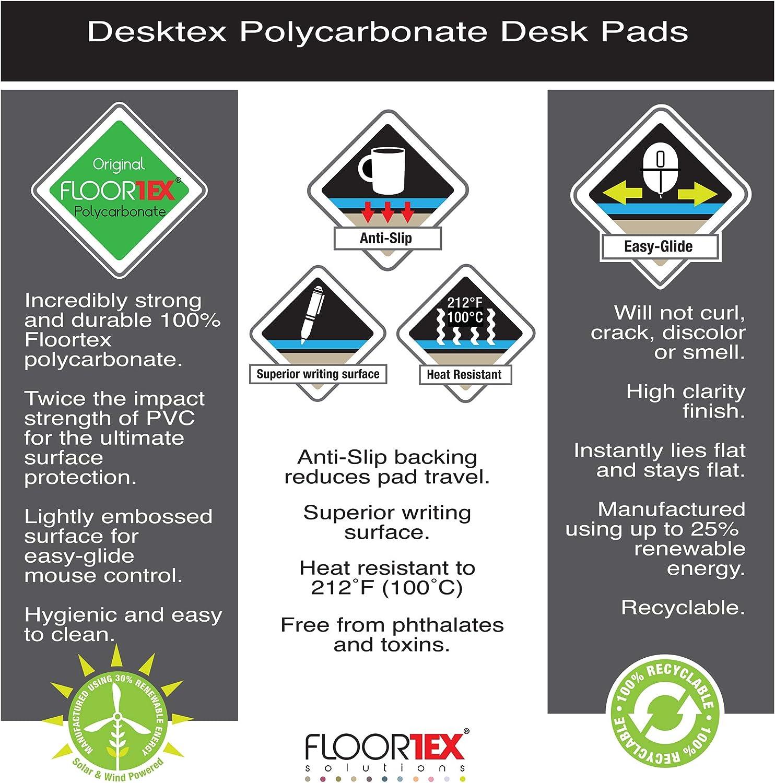 Desktex Anti-Slip Place Mat Round Superior Polycarbonate Clear Heat Resistant 8 Diameter FPDE08ERA