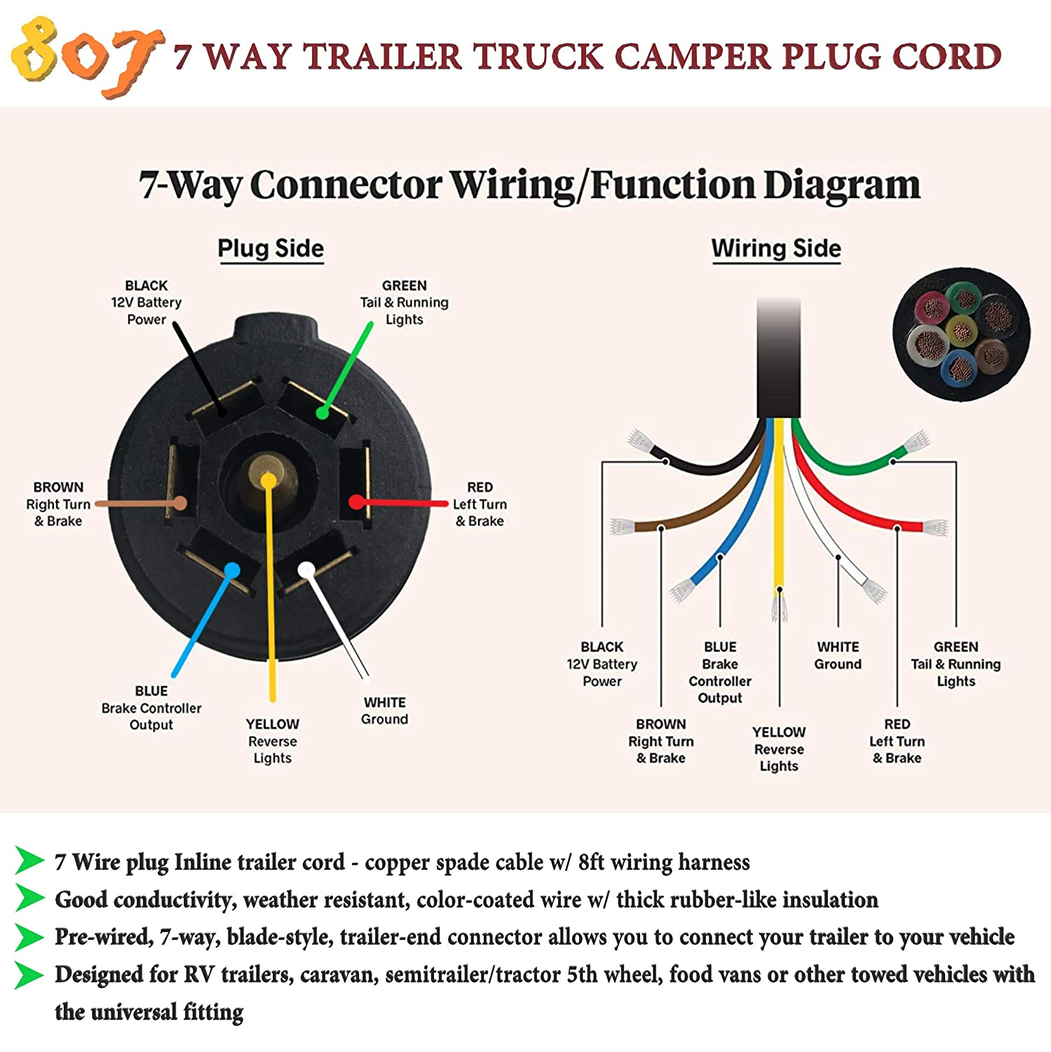 Diagram  Wiring Diagram For 7 Blade Trailer Plug Wiring