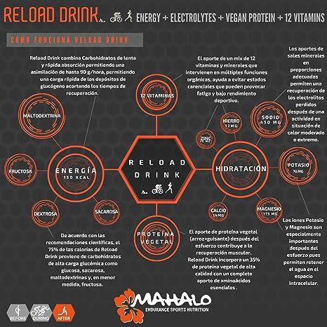 Mahalo Reload Drink Box Monodosis Bebida Recuperadora Con ...