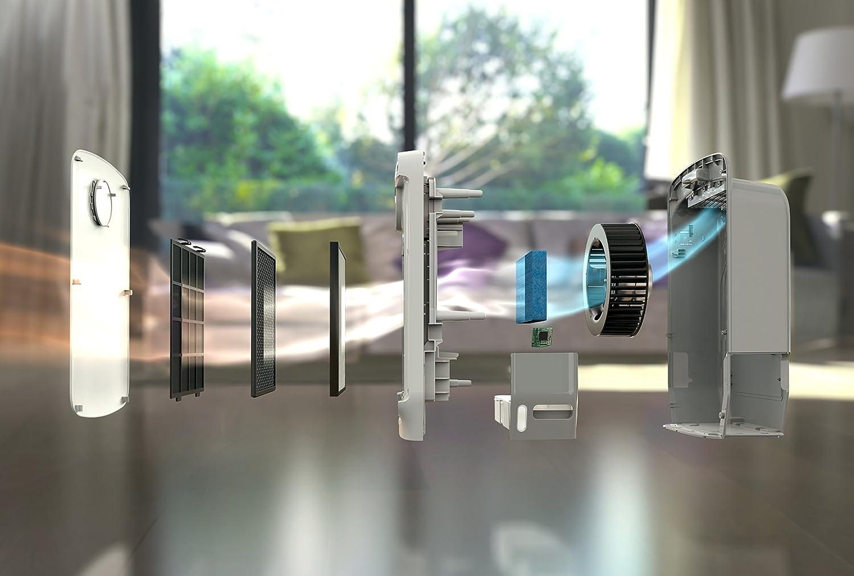 Philips Qualit/à Aria AC4155 Filtro di Umidificazione Compatibile con Purificatore//Umidificatore Philips AC4080//10