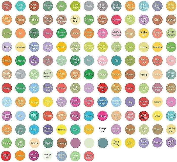 Updated 2021 – Top 10 Edens Garden Essential Oil Bottle Cap Labels