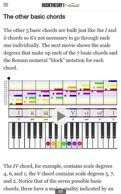 Amazon.com: Hooktheory I: Music Theory (kindle fire edition ...