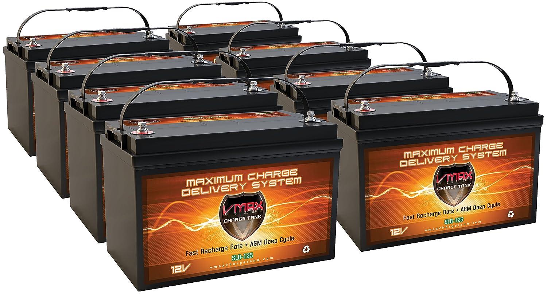 Vmaxslr125 8 Qty Vmaxtanks Agm 125ah Ea 1000ah Total Prime Genset Pr7500cl 6000watt Solar Wind Power Backup 12v Vmax Deep Cycle Battery Home Audio Theater