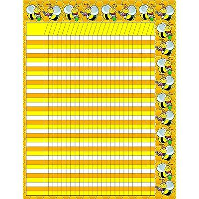Carson Dellosa Bees Chart (6229): Toys & Games