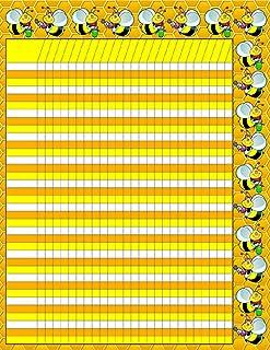 INCENTIVE CHARTLET BEES 17 X 22 Carson-Dellosa 6229