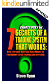Charts Don't Lie: 7 Untold Secrets of Trading System that Will Make You Money in the Market (English Edition)