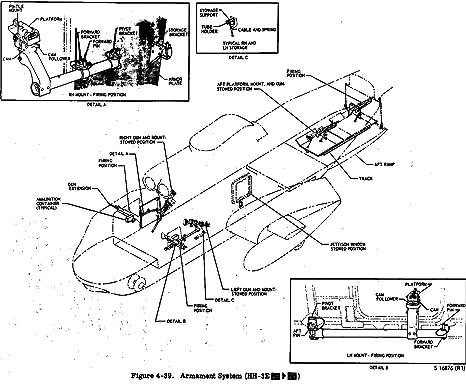 H H Diagram