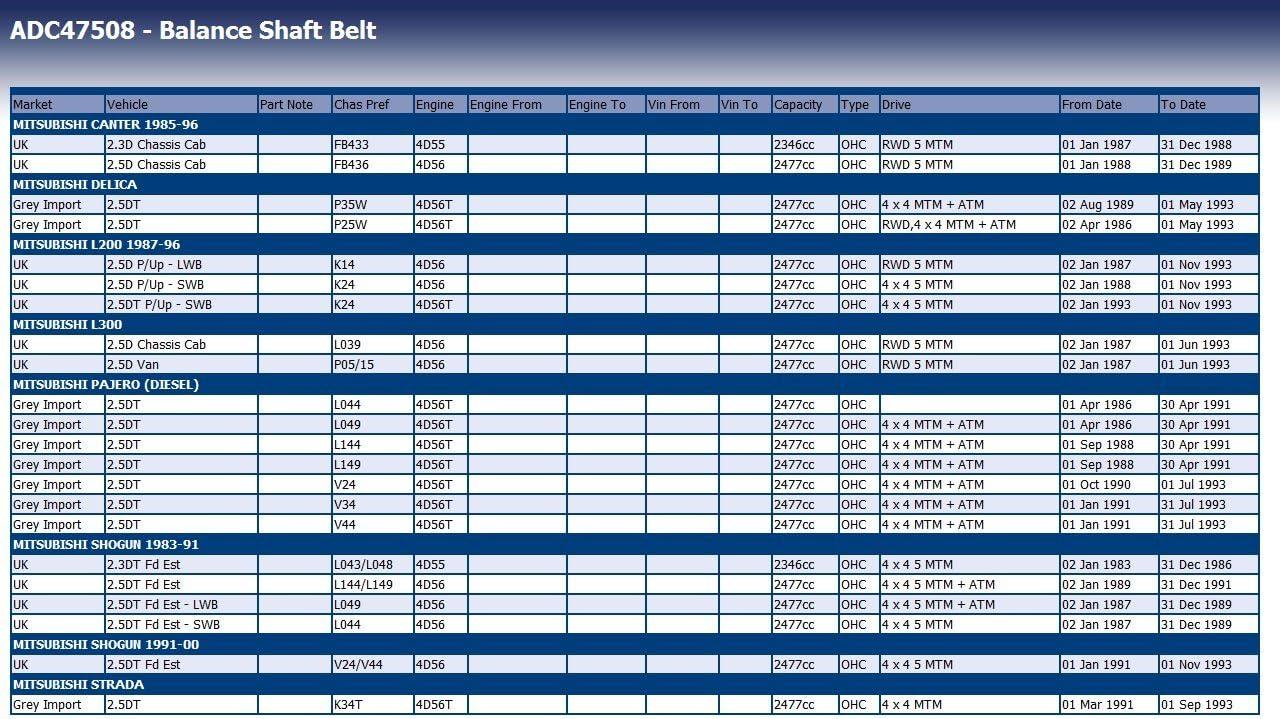pack of one Blue Print ADC47508 Timing Belt for balancer shaft