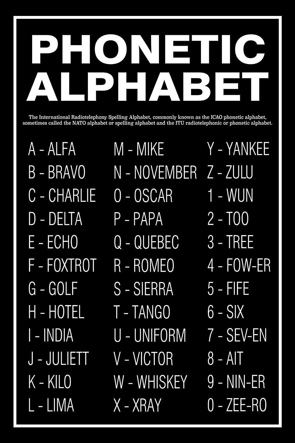 Amazon Com Phonetic Alphabet Poster Or Print Nato Unframed Free Shipping Handmade