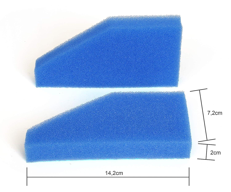 Allergy /& Family Multi Clean X8 Parquet comme 787241 Multi Clean X7 MI:KA:FI 2x Set de filtre complet Multi Clean X10 Parquet Pet /& Family Anti Allergy pour aspirateur Thomas Aqua+