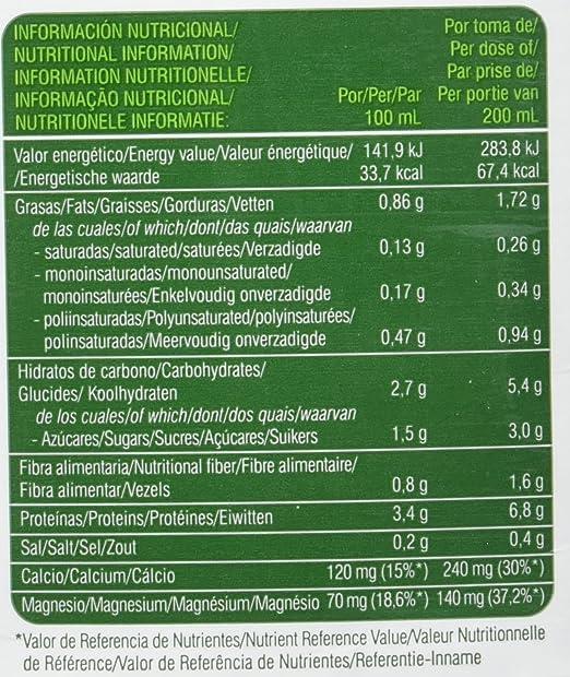 Soria Natural, Bebida de Soja Ecológica, 3 x 1 Litro: Amazon.es: Salud y cuidado personal