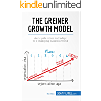 The Greiner Growth Model for Organisational Change: Anticipate crises and adapt to a changing business world (Management & Marketing Book 3) (English Edition)