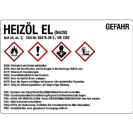 Dokumentenfolie 51 x 6 mm Labelident Sicherheitsetiketten 2500 Polyethylen Etiketten auf 1 Zoll Rolle f/ür Desktopdrucker matt selbstklebend