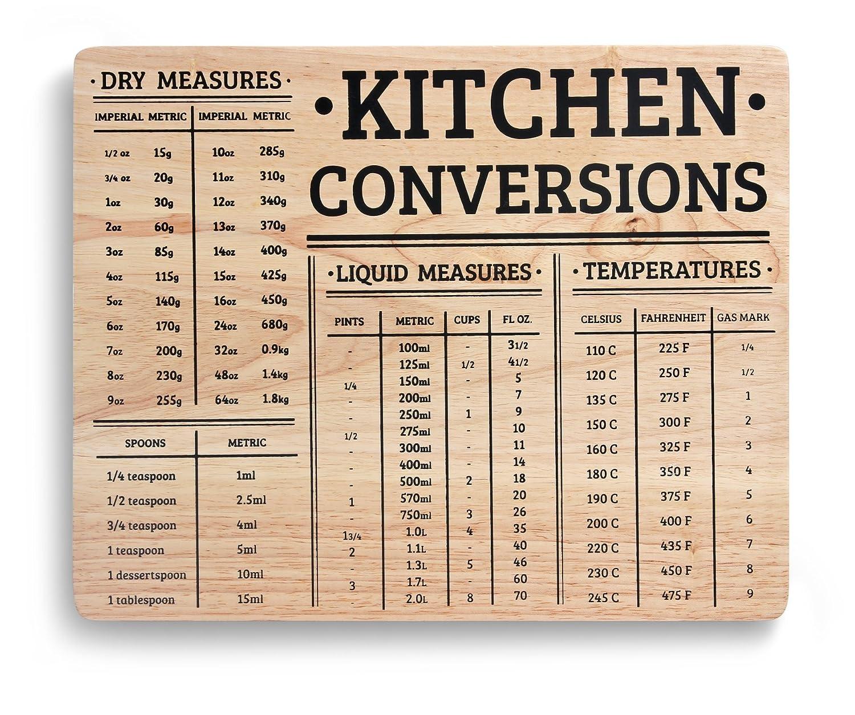 Amazon sthetix wood chopping board with kitchen conversions amazon sthetix wood chopping board with kitchen conversions wood kitchen dining nvjuhfo Choice Image