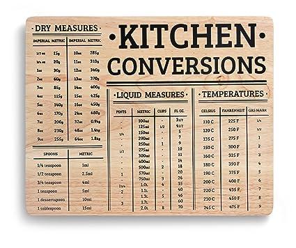 Amazon Sthetix Wood Chopping Board With Kitchen Conversions