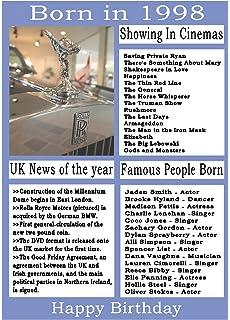 Born In 1998 Birthday Card