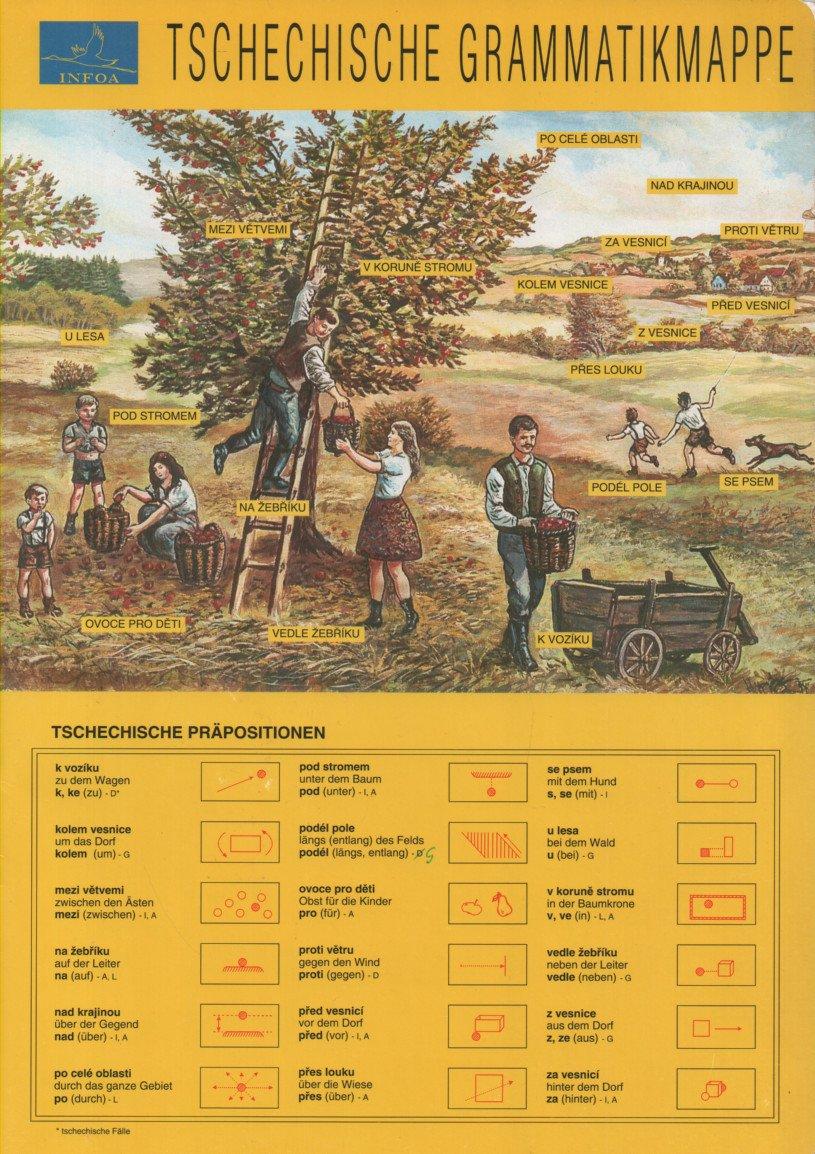 Tschechische Grammatikmappe