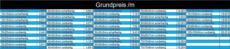 Stahl Winkelprofil Winkelstahl gleichschenklig L/änge 1250mm 15x15x3mm rundkantig
