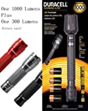 Amazon Com Eveready Led Aa Magnetic Flashlight With