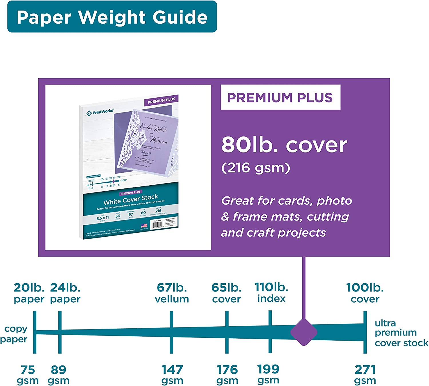 00566 8.5 x 11 97 Bright Ultra Premium 100 lb Cutting Cover Photo /& Frame Mats 50 Sheets Printworks White Cover Stock and Craft Projects For Cards