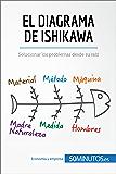 El diagrama de Ishikawa: Solucionar los problemas desde su raíz (Gestión y Marketing) (Spanish Edition)