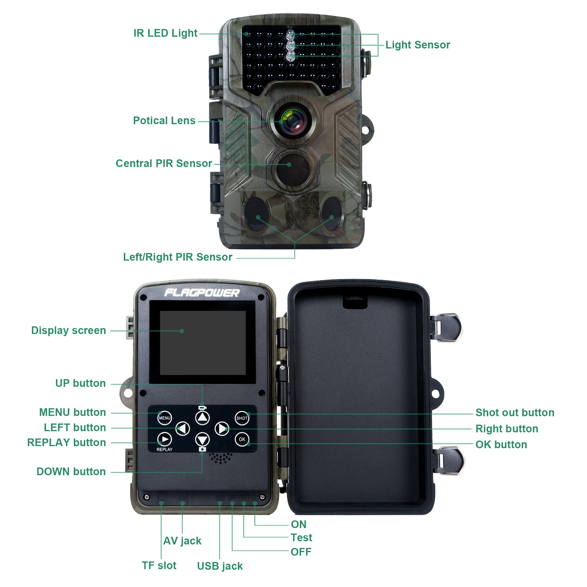 FLAGPOWER Hunting Trail Camera, 16MP 1080P 0.2s Trigger Time Wildlife Game Camera with 2.4'' LCD 850nm Upgrading IR LEDs Night Vision up to 75ft/2.3m IP56 Spray Water Protected Design by FLAGPOWER (Image #2)