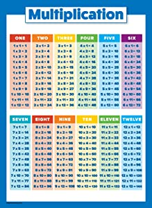 """Multiplication Table Poster for Kids - Educational Times Table Chart for Math Classroom (Laminated, 18"""" x 24"""")"""