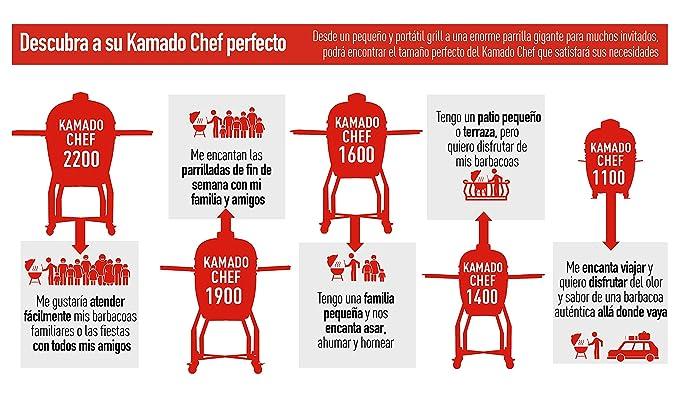 Kamado Chef Barbacoa de cerámica 1600 Prestige Red Smooth, Parrilla de carbón para brasear, Hornear, ahumar - Una Experiencia Culinaria Extraordinaria: ...