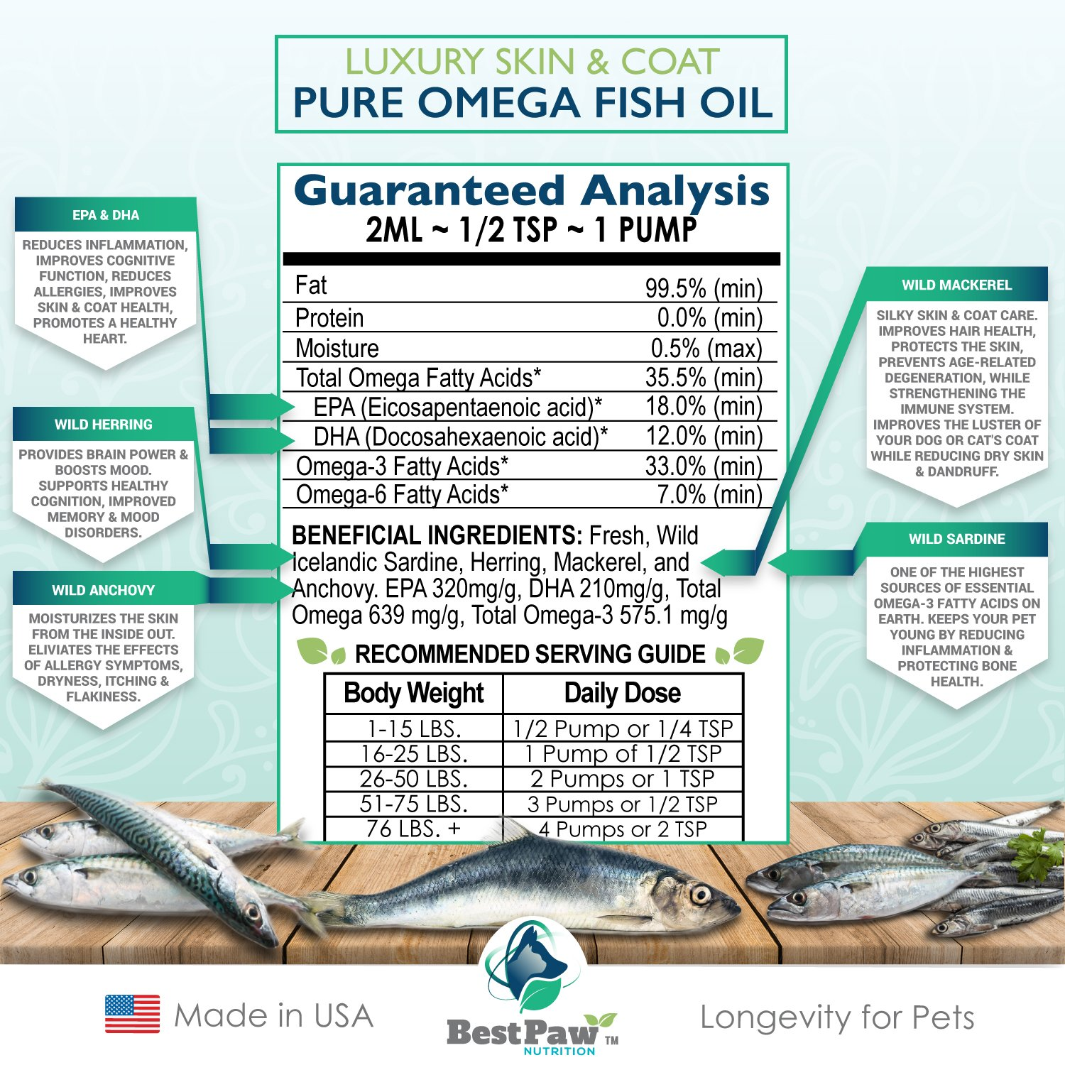 Fish Oil Omega 3 for Dogs, Cats, and Horses, Salmon Oil Food Supplement for Pets, Wild Alaskan 100% All Natural, Helps Dry Skin, Allergies, and Joints, Promotes Healthy Coat, Helps Inflammation, 8 oz by Pure Paw Nutrition (Image #5)