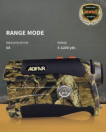 AOFAR AF-1000H2 product image 2