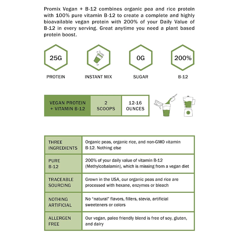 Amazon.com: Proteína premium vegana Promix, N° 1 ...