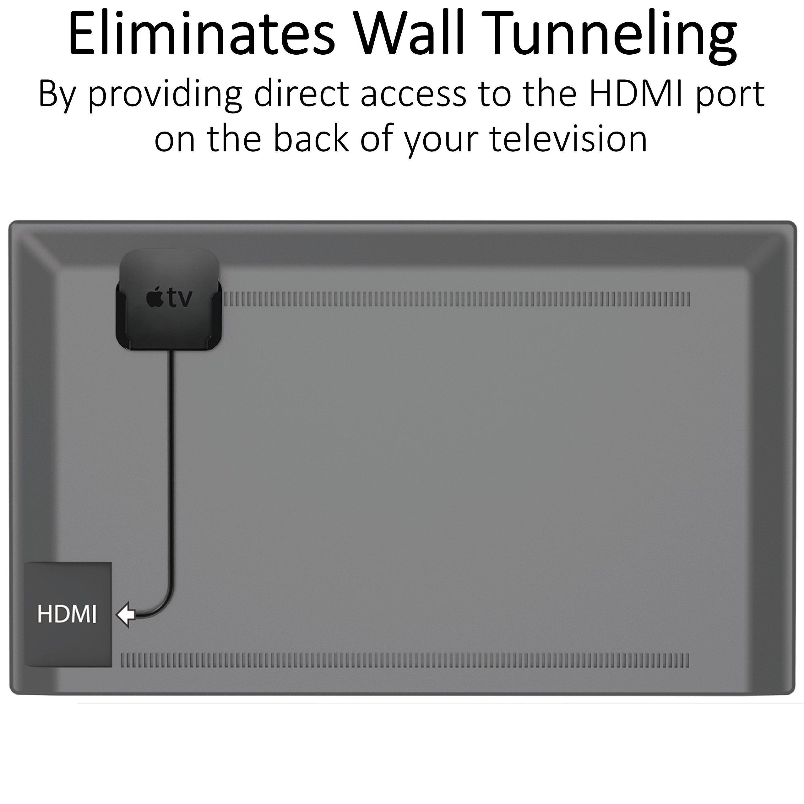 TotalMount Apple TV Mount - Compatible with all Apple TVs including Apple TV 4K by TotalMount (Image #3)